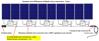 Afbeeldingen van APS AC koppelkabel 4m - 1 Fase